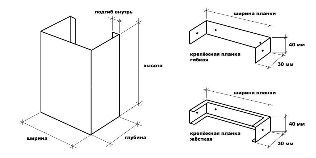korob-dlya-kuhonnoi