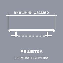 razrez-neo2-vipuklaya